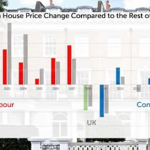 London-house-price-and-UK